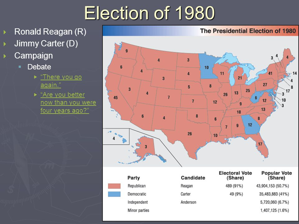 Election of 1980   Ronald Reagan (R)   Jimmy Carter (D)   Campaign   Debate   There you go again. There you go again.   Are you better now than you were four years ago Are you better now than you were four years ago