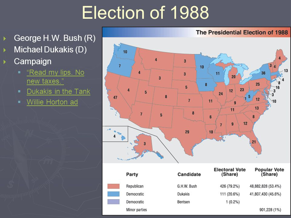 Election of 1988   George H.W. Bush (R)   Michael Dukakis (D)   Campaign   Read my lips.