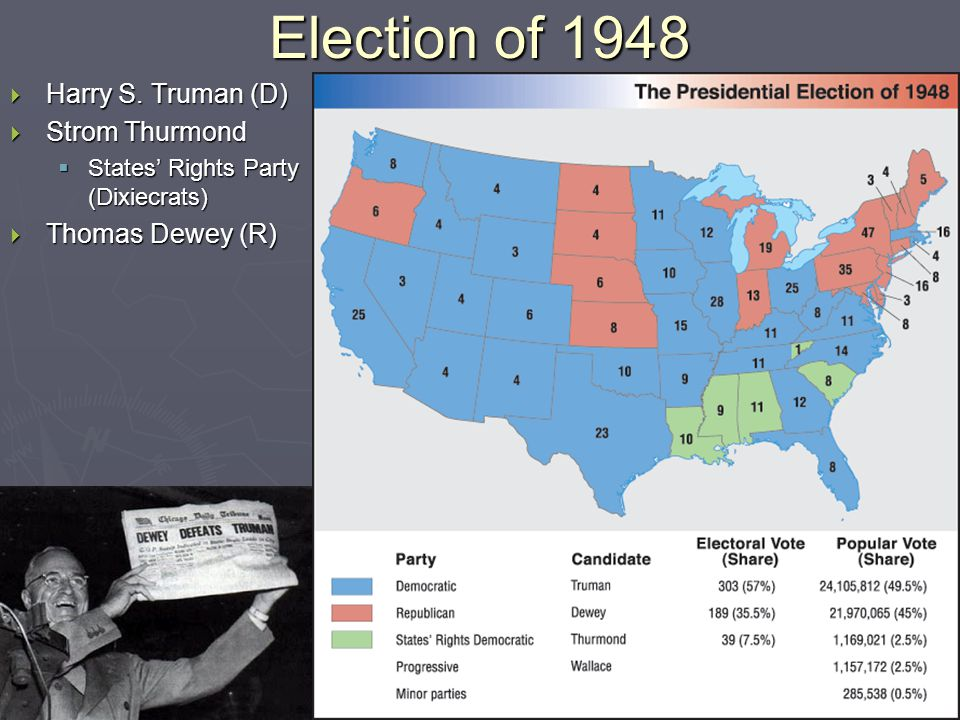 Election of 1948  Harry S.
