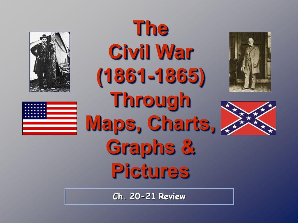 1864 Election Pres. Lincoln (R) George McClellan (D)