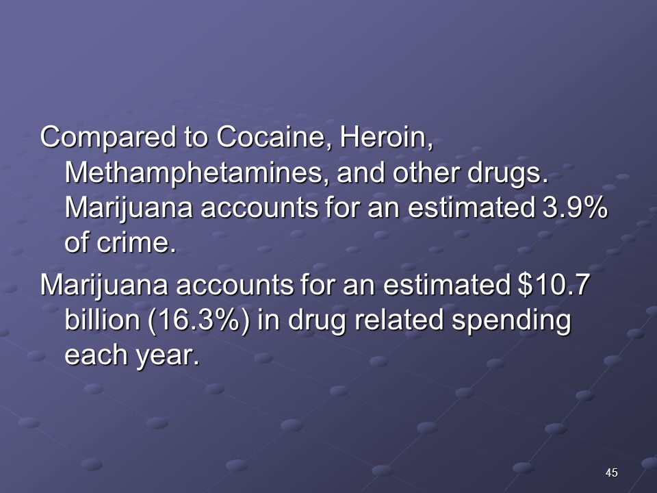 45 Compared to Cocaine, Heroin, Methamphetamines, and other drugs. Marijuana accounts for an estimated 3.9% of crime. Marijuana accounts for an estima