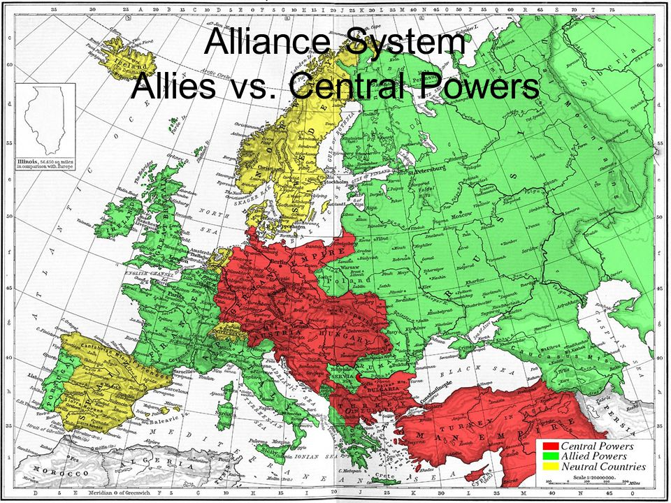 Alliance System Allies vs. Central Powers