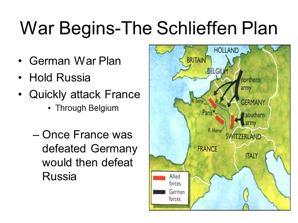 War Begins-The Schlieffen Plan German War Plan Hold Russia Quickly attack France Through Belgium –Once France was defeated Germany would then defeat Russia