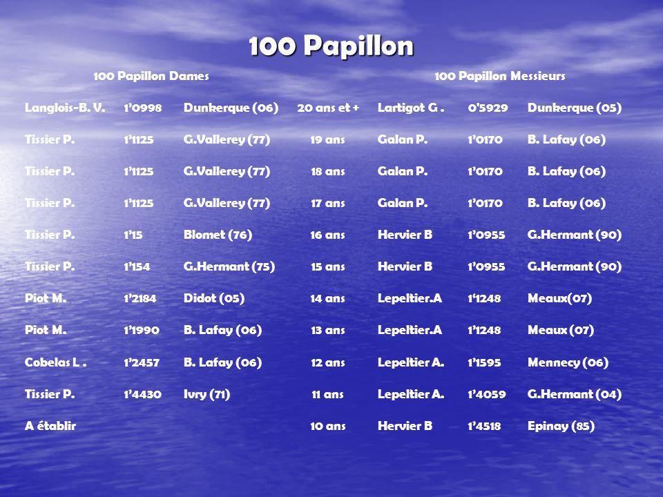 100 Papillon 100 Papillon Dames100 Papillon Messieurs Langlois-B.