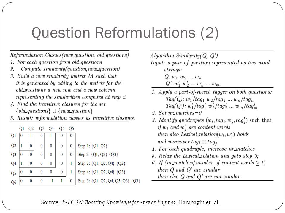 Question Reformulations (2) Source: FALCON: Boosting Knowledge for Answer Engines, Harabagiu et.