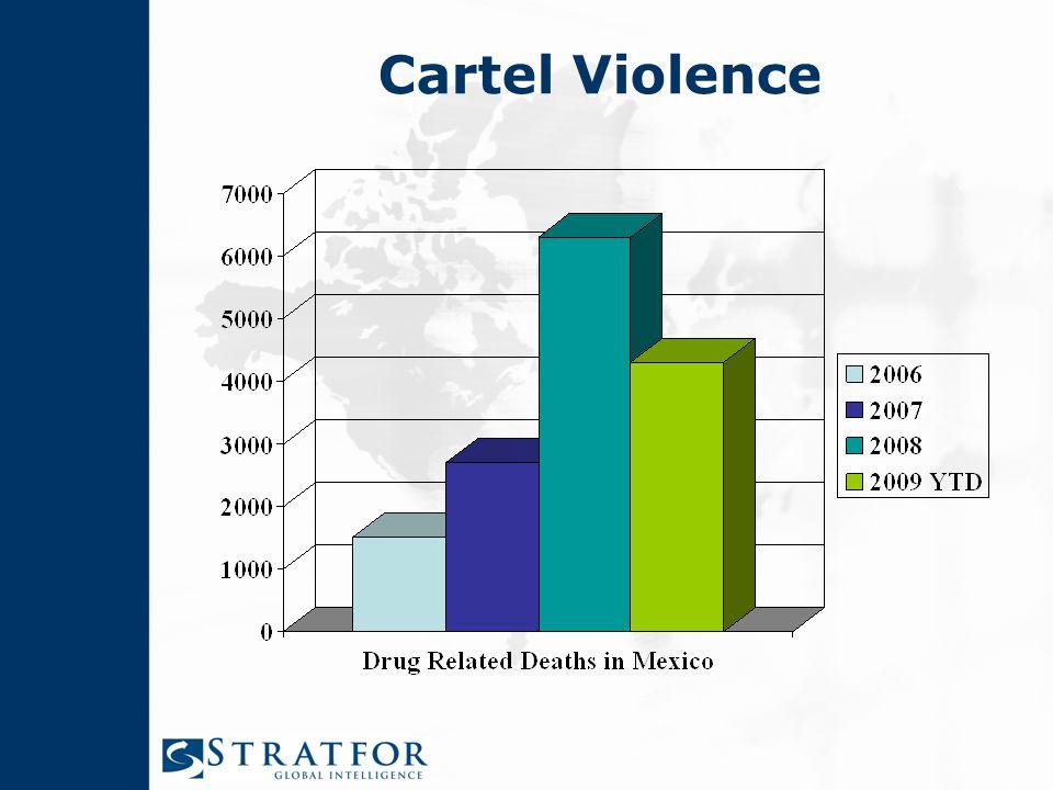 Cartel Violence