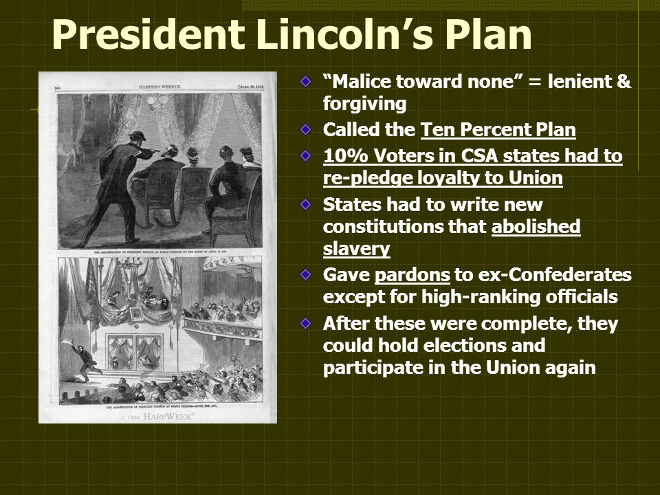 President Lincoln's Plan Malice toward none = lenient & forgiving Called the Ten Percent Plan 10% Voters in CSA states had to re-pledge loyalty to Union States had to write new constitutions that abolished slavery Gave pardons to ex-Confederates except for high-ranking officials After these were complete, they could hold elections and participate in the Union again