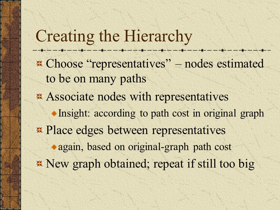 Creating the Hierarchy Choose representatives – nodes estimated to be on many paths Associate nodes with representatives Insight: according to path cost in original graph Place edges between representatives again, based on original-graph path cost New graph obtained; repeat if still too big