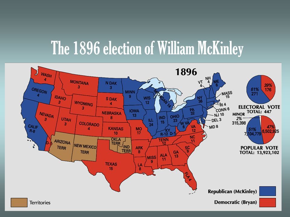 The 1896 election of William McKinley