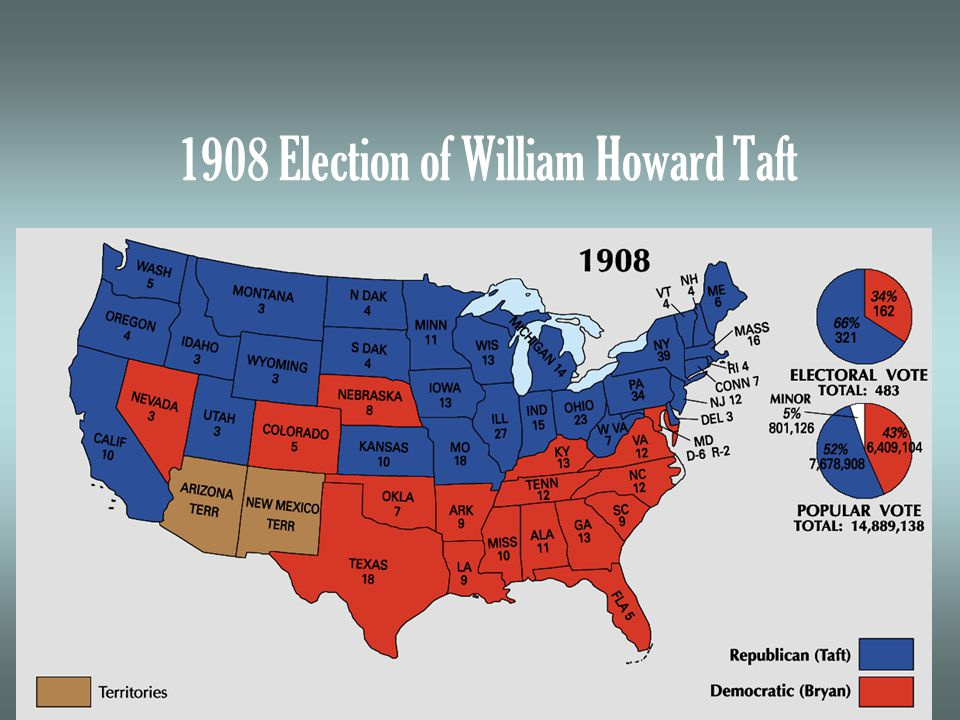 1908 Election of William Howard Taft
