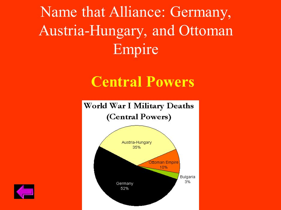 Besides World War I, what was this war known as The Great War War to End All Wars