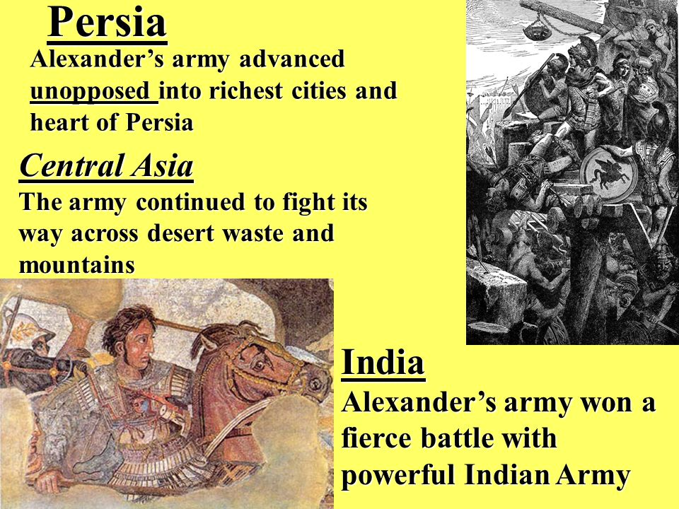 Persia and beyond Invasion into Asia Minor 334 BCE  Alexander wins Battle of Issus – 100,000+ Persians vs.