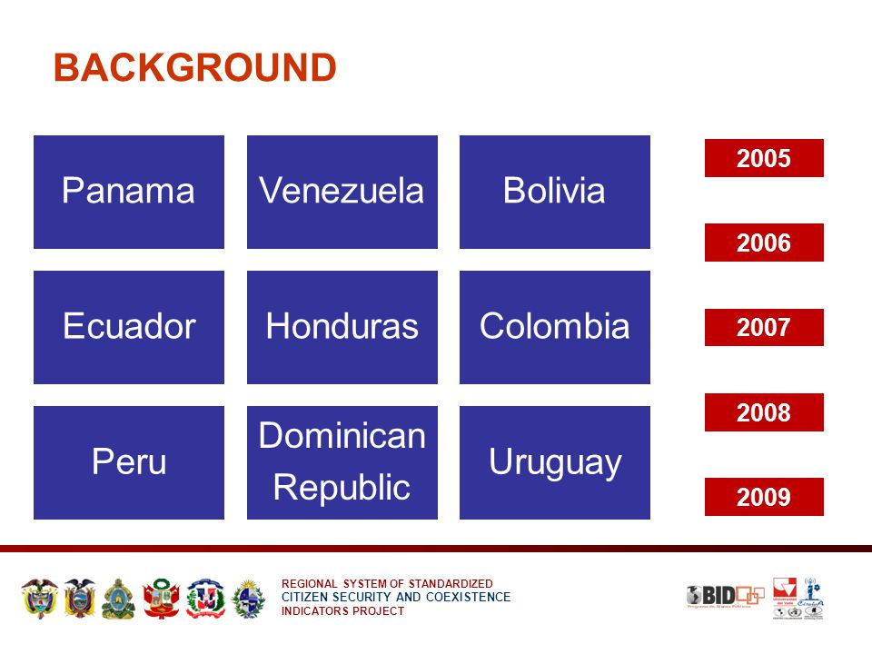 REGIONAL SYSTEM OF STANDARDIZED CITIZEN SECURITY AND COEXISTENCE INDICATORS PROJECT BACKGROUND PanamaVenezuelaBolivia EcuadorHondurasColombia Peru Dominican Republic Uruguay 2005 2006 2007 2008 2009