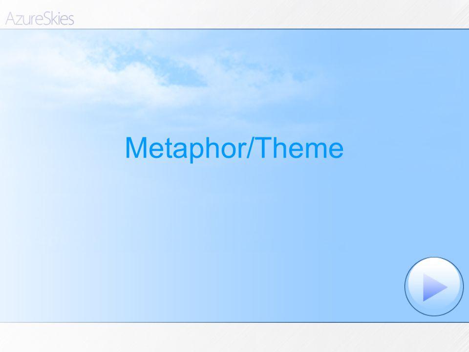 Metaphor/Theme