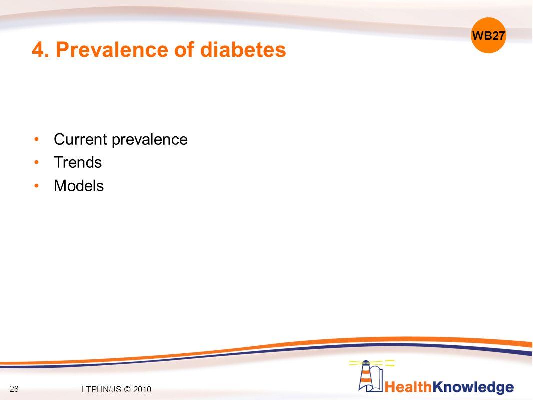 28 4. Prevalence of diabetes Current prevalence Trends Models WB27 LTPHN/JS © 2010