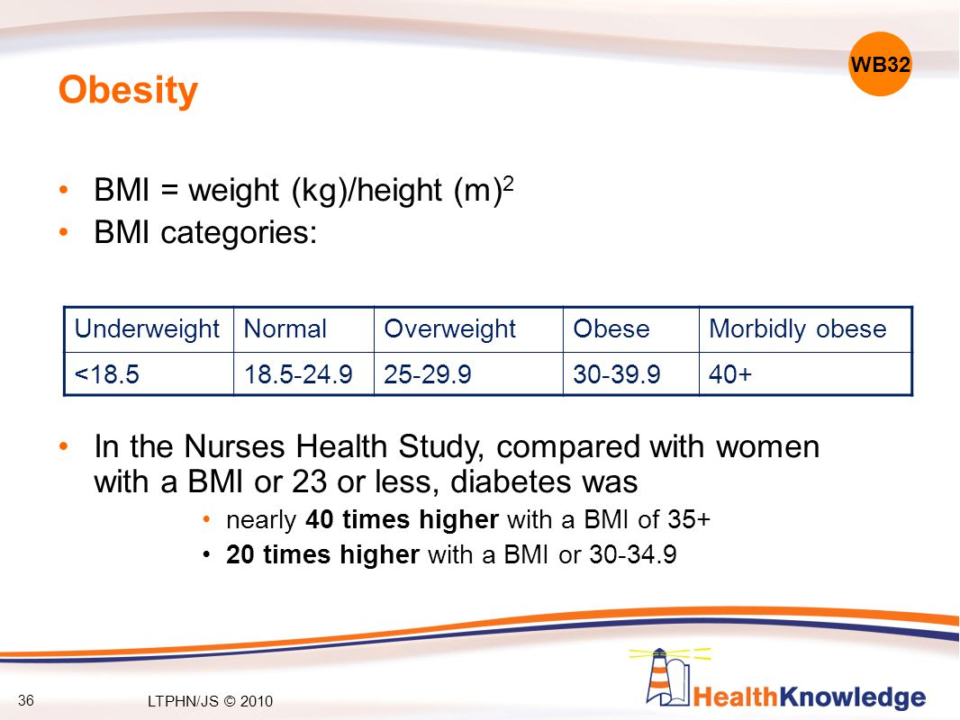 Obesity BMI = weight (kg)/height (m) 2 BMI categories: In the Nurses Health Study, compared with women with a BMI or 23 or less, diabetes was nearly 4