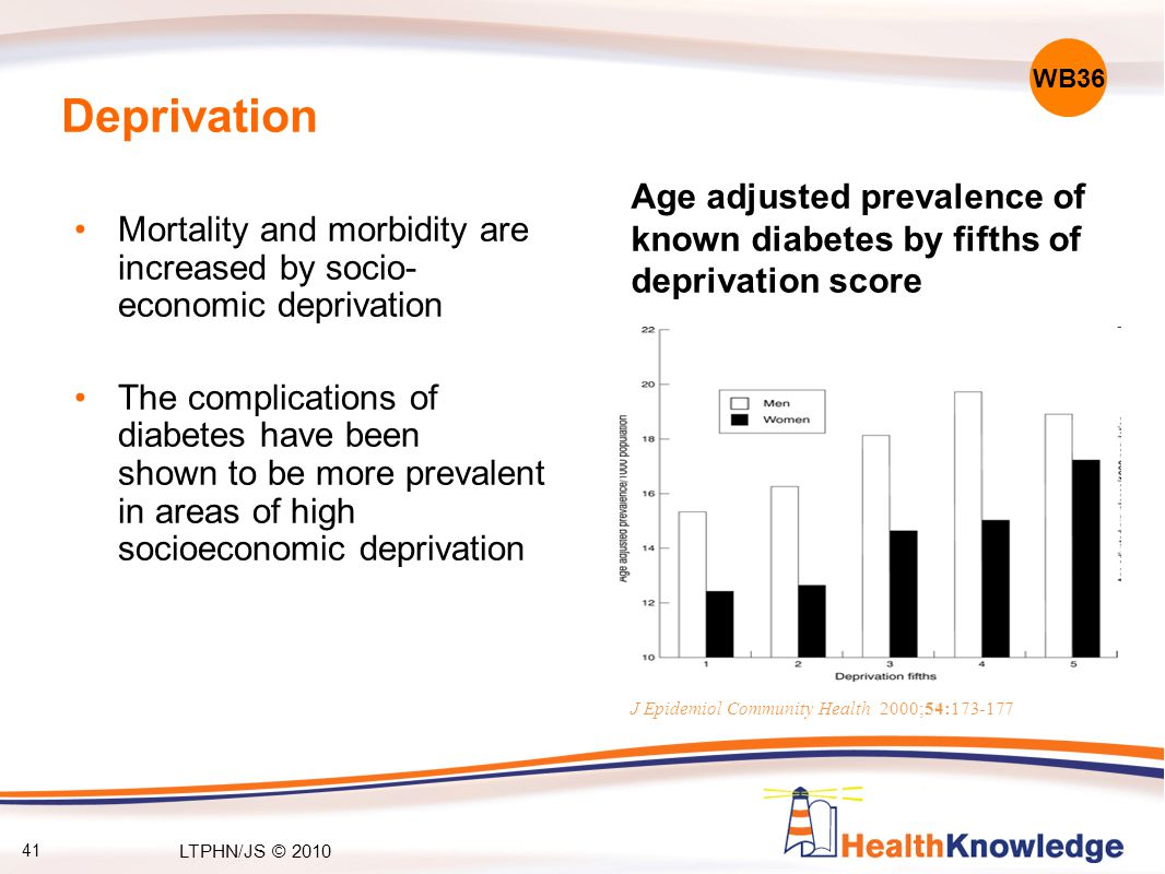 Deprivation Age adjusted prevalence of known diabetes by fifths of deprivation score Mortality and morbidity are increased by socio- economic deprivat