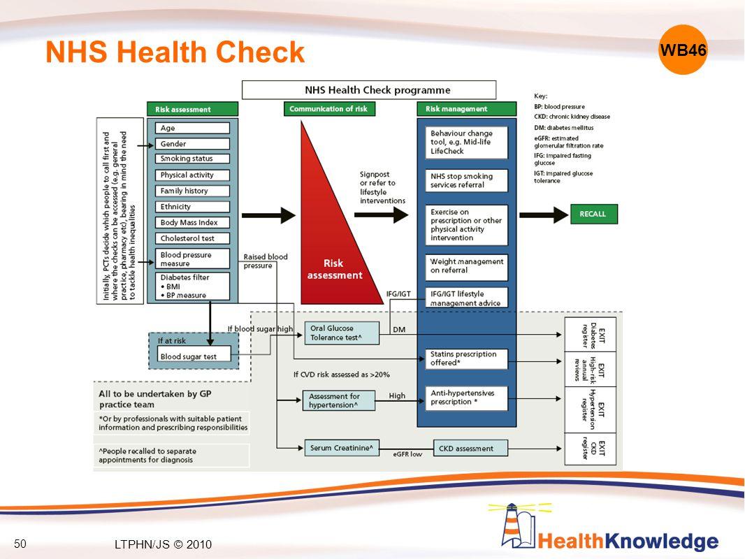 50 NHS Health Check WB46 LTPHN/JS © 2010