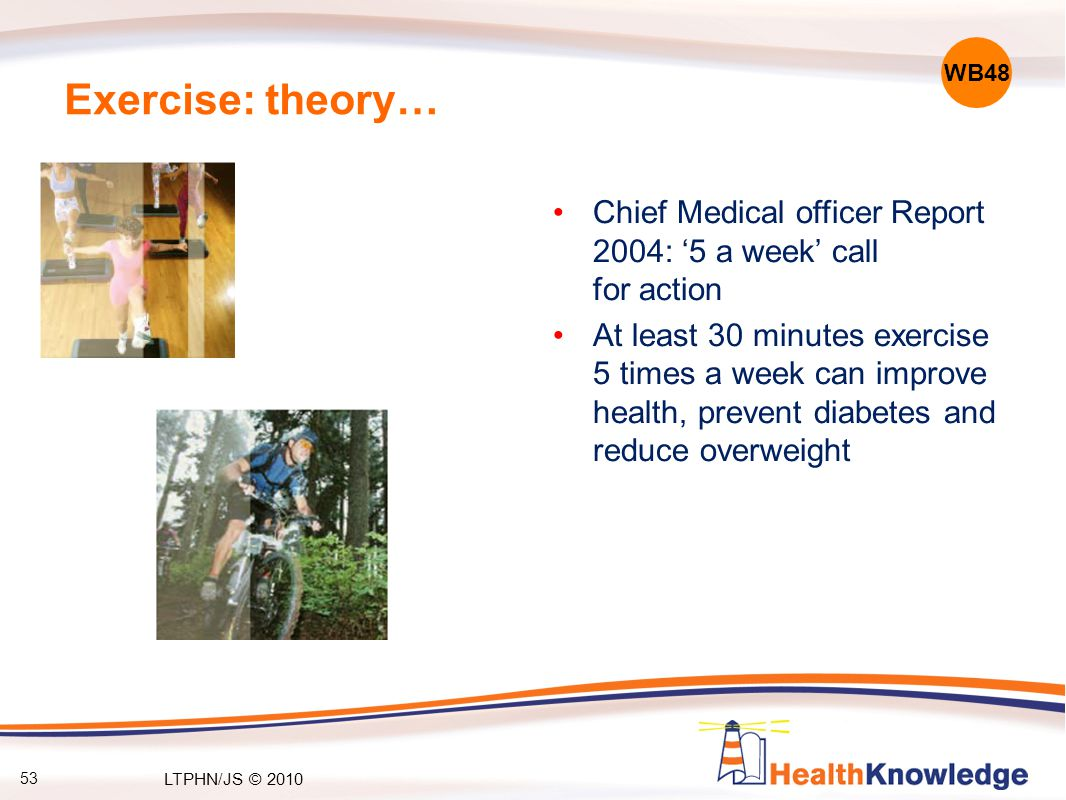 Exercise: theory… Chief Medical officer Report 2004: '5 a week' call for action At least 30 minutes exercise 5 times a week can improve health, prevent diabetes and reduce overweight WB48 53 LTPHN/JS © 2010