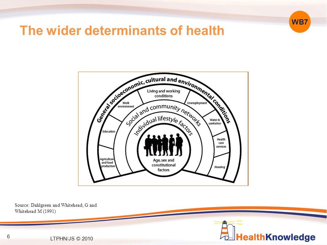 The challenge for public health WB7 7 LTPHN/JS © 2010