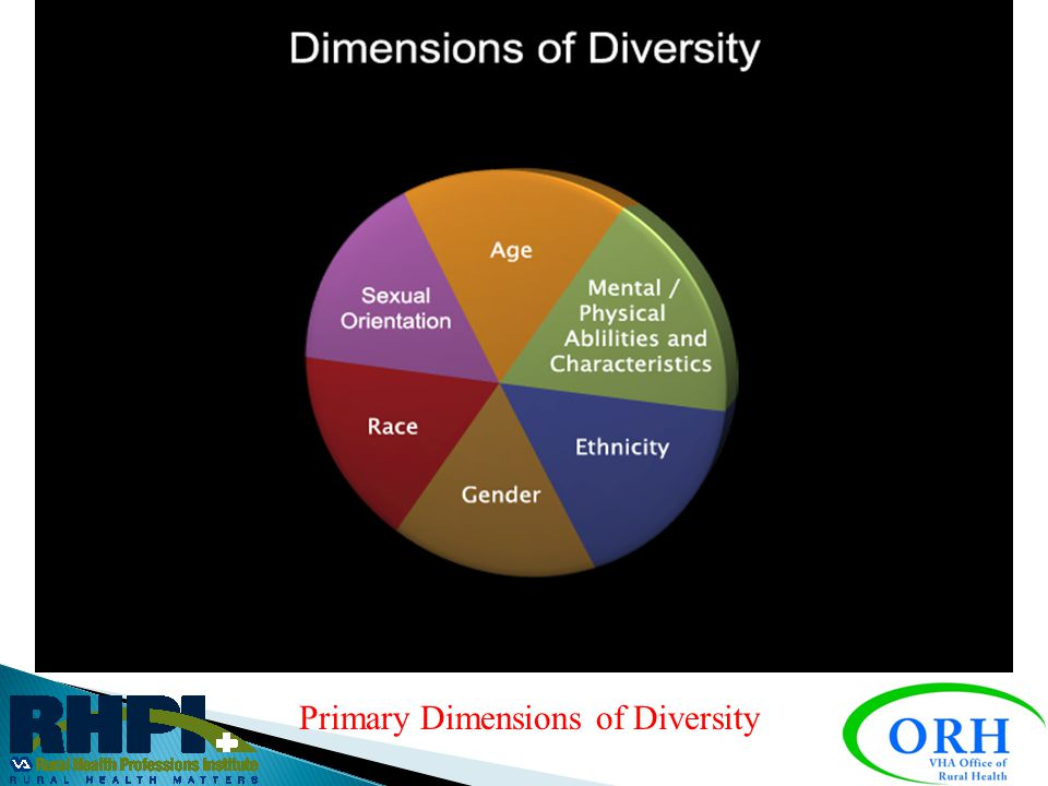 Cultural Competence Continuum Cultural Proficiency Systems and organizations hold culture in high esteem, as a foundation to guide all of their endeav