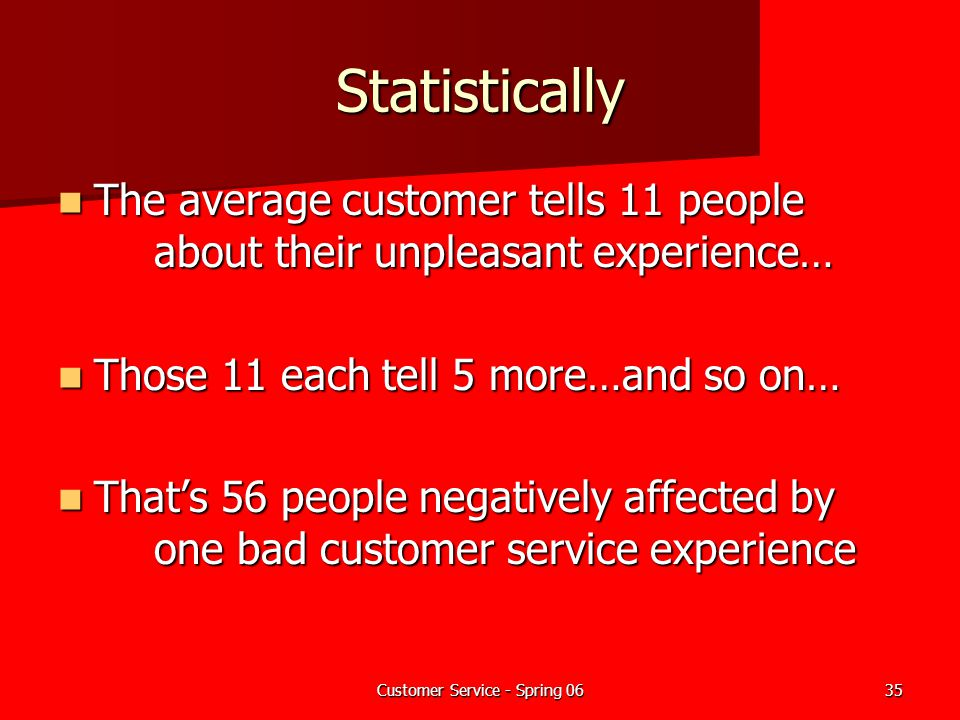 Customer Service - Spring 0635 Statistically The average customer tells 11 people about their unpleasant experience… The average customer tells 11 peo