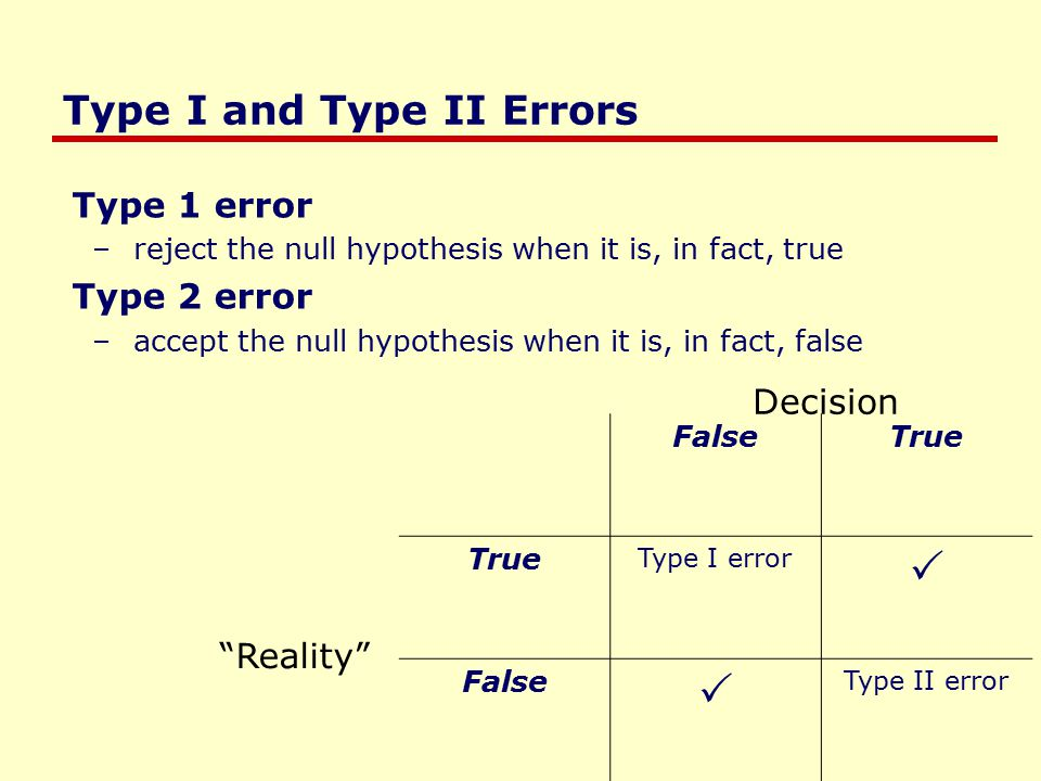 Type I and Type II Errors FalseTrue Type I error  False  Type II error Decision Reality Type 1 error – reject the null hypothesis when it is, in fact, true Type 2 error – accept the null hypothesis when it is, in fact, false