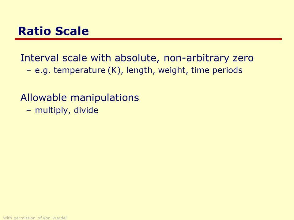 Ratio Scale Interval scale with absolute, non-arbitrary zero –e.g.