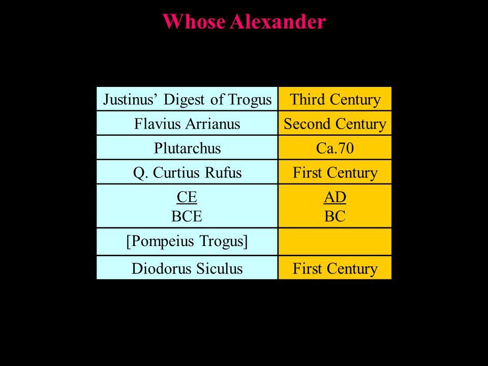 Justinus' Digest of TrogusThird Century Flavius ArrianusSecond Century PlutarchusCa.70 Q.