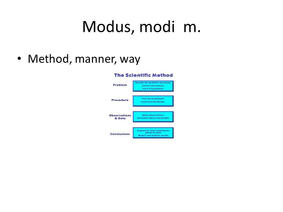 Modus, modi m. Method, manner, way