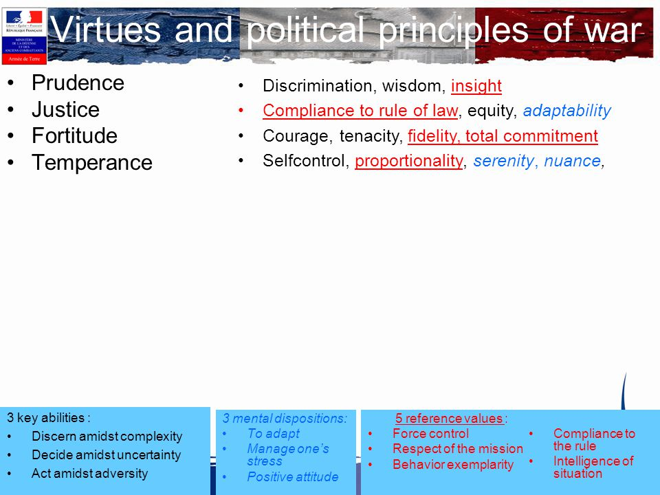 Virtues and political principles of war Prudence Justice Fortitude Temperance 3 mental dispositions: To adapt Manage one's stress Positive attitude 3