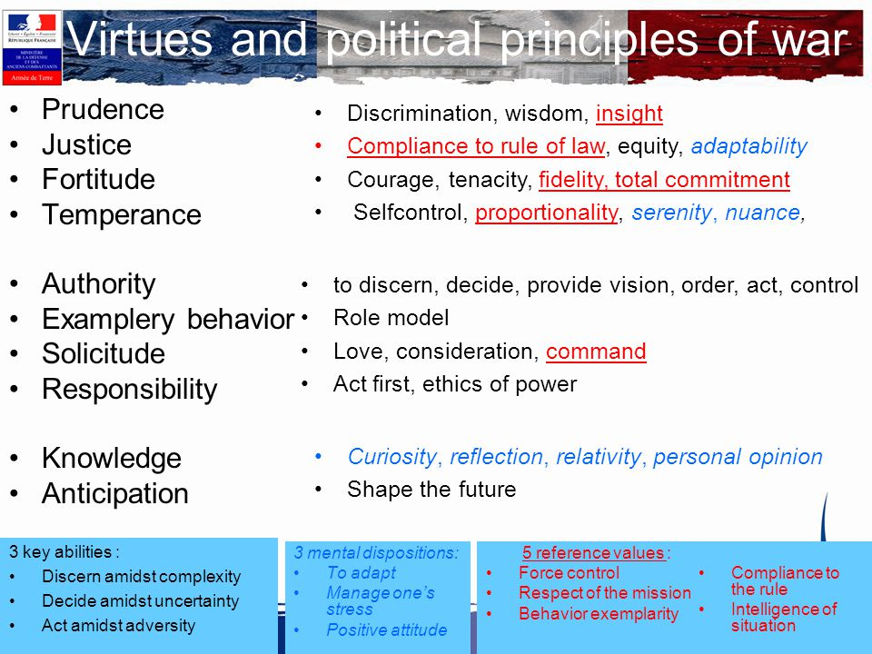 Virtues and political principles of war Prudence Justice Fortitude Temperance Authority Examplery behavior Solicitude Responsibility Knowledge Anticipation 3 mental dispositions: To adapt Manage one's stress Positive attitude to discern, decide, provide vision, order, act, control Role model Love, consideration, command Act first, ethics of power Curiosity, reflection, relativity, personal opinion Shape the future 3 key abilities : Discern amidst complexity Decide amidst uncertainty Act amidst adversity Discrimination, wisdom, insight Compliance to rule of law, equity, adaptability Courage, tenacity, fidelity, total commitment Selfcontrol, proportionality, serenity, nuance, 5 reference values : Force control Respect of the mission Behavior exemplarity Compliance to the rule Intelligence of situation