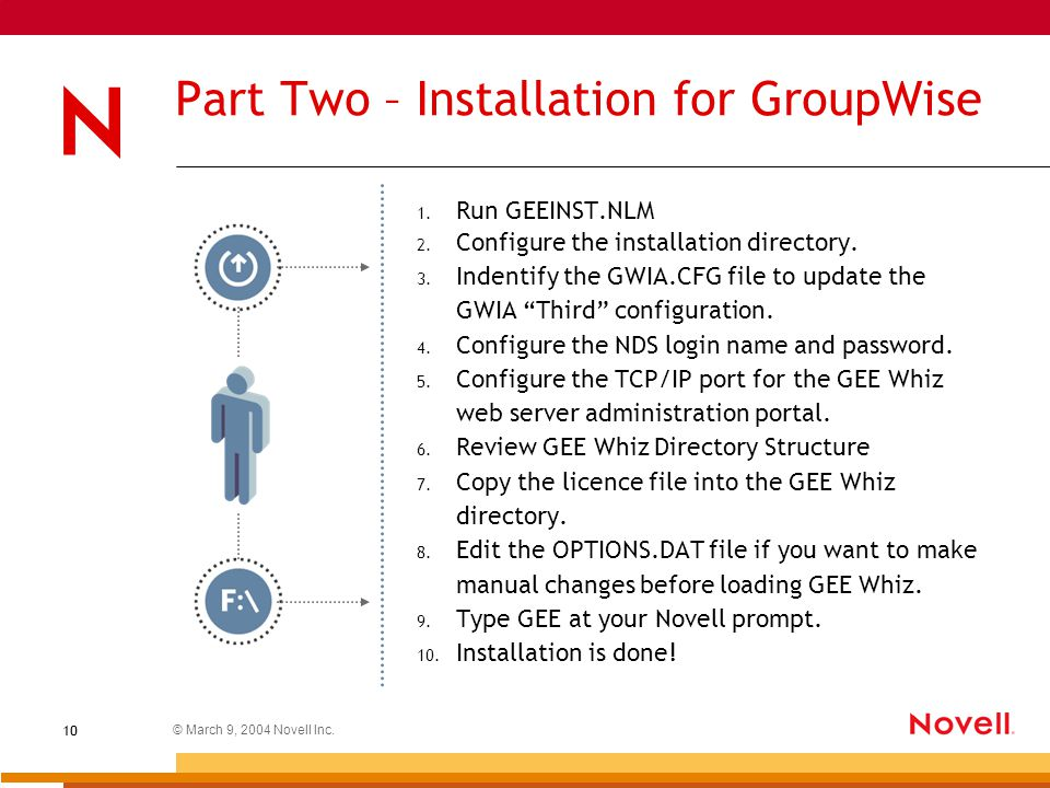 © March 9, 2004 Novell Inc. 10 Part Two – Installation for GroupWise 1. Run GEEINST.NLM 2. Configure the installation directory. 3. Indentify the GWIA