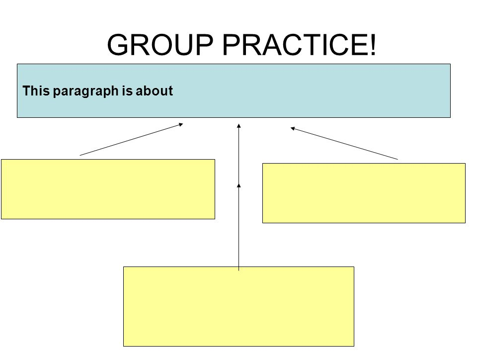 GROUP PRACTICE! This paragraph is about