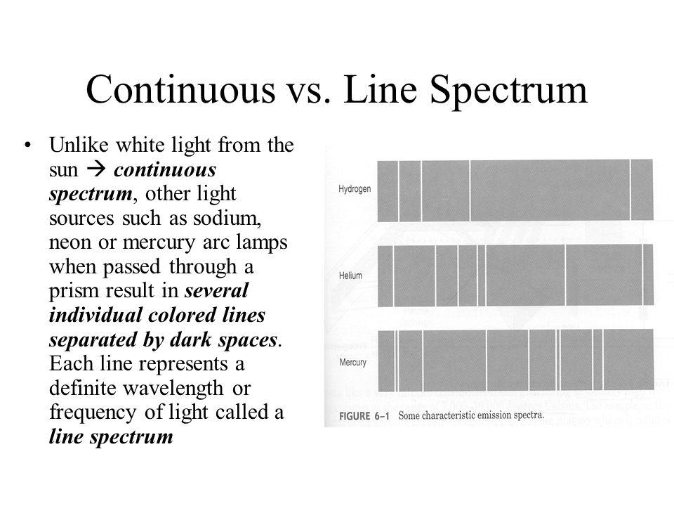 Continuous vs. Line Spectrum Unlike white light from the sun  continuous spectrum, other light sources such as sodium, neon or mercury arc lamps when