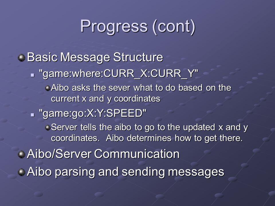 Progress (cont) Basic Message Structure