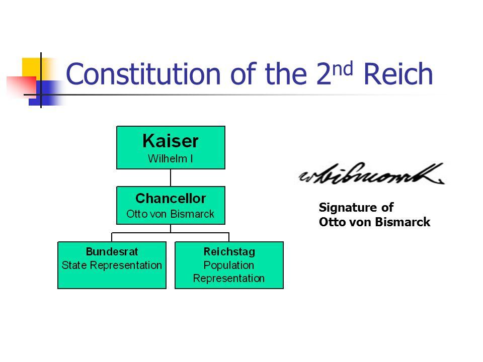 Constitution of the 2 nd Reich Signature of Otto von Bismarck