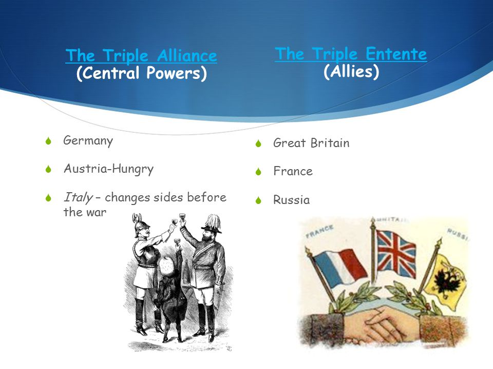 The Triple Alliance The Triple Alliance (Central Powers)  Germany  Austria-Hungry  Italy – changes sides before the war The Triple Entente (Allies)  Great Britain  France  Russia