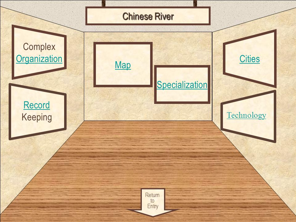 Room 1 Return to Entry Complex Organization Cities Map Chinese River Specialization Record Keeping Technology