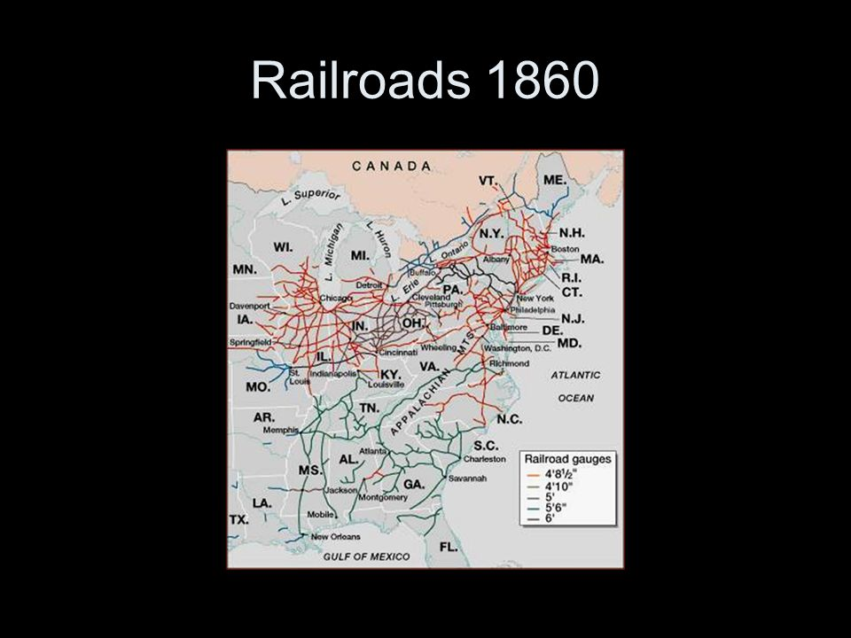 Railroads 1860