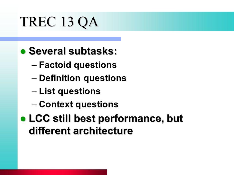 TREC 13 QA Several subtasks: Several subtasks: –Factoid questions –Definition questions –List questions –Context questions LCC still best performance, but different architecture LCC still best performance, but different architecture