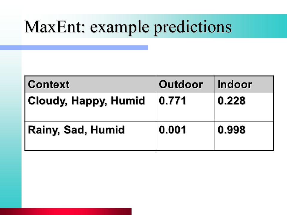 MaxEnt: example predictions ContextOutdoorIndoor Cloudy, Happy, Humid 0.7710.228 Rainy, Sad, Humid 0.0010.998