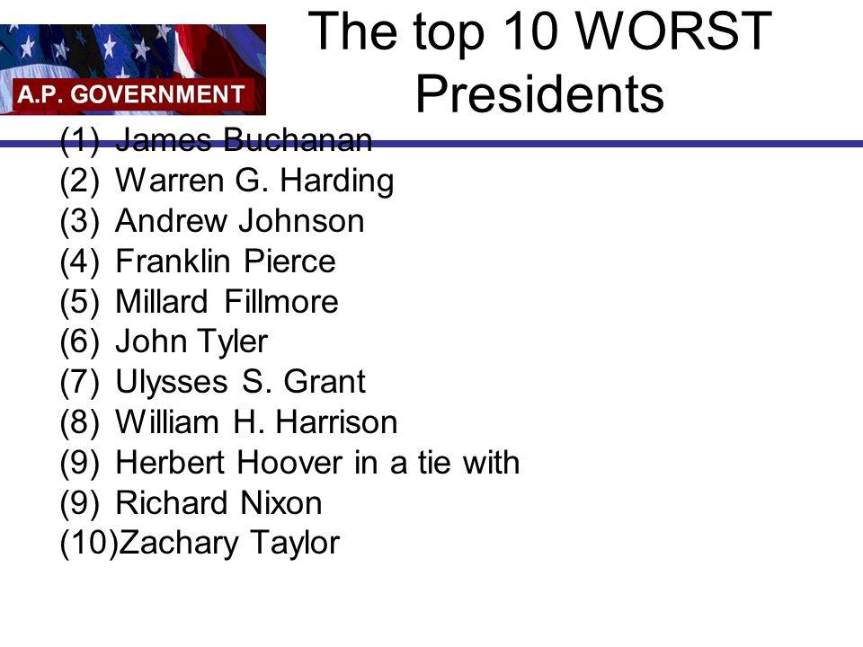 The top 10 WORST Presidents (1)James Buchanan (2)Warren G. Harding (3)Andrew Johnson (4)Franklin Pierce (5)Millard Fillmore (6)John Tyler (7)Ulysses S