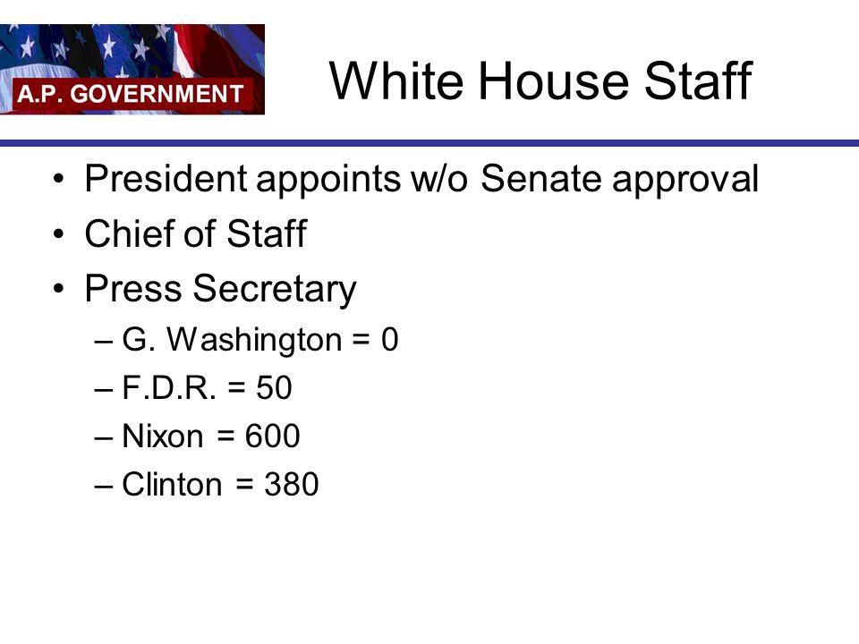White House Staff President appoints w/o Senate approval Chief of Staff Press Secretary –G. Washington = 0 –F.D.R. = 50 –Nixon = 600 –Clinton = 380