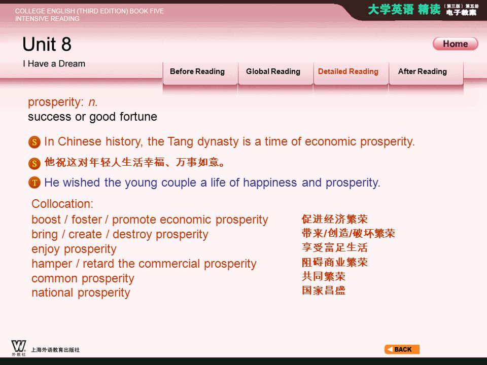 Article _W_ prosperity Before ReadingGlobal ReadingDetailed ReadingAfter Reading prosperity: n.