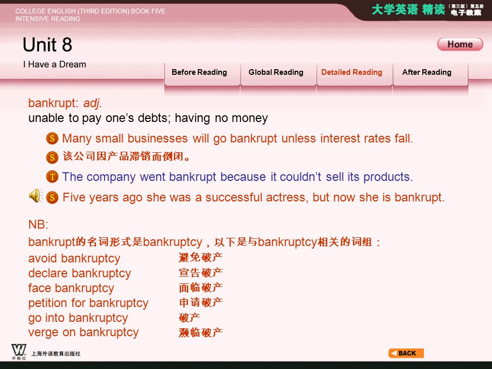 Article _W_ bankrupt Before ReadingGlobal ReadingDetailed ReadingAfter Reading bankrupt: adj.