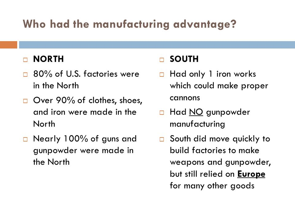 Who had the manufacturing advantage. NORTH  80% of U.S.