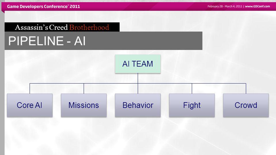 Assassin's Creed Brotherhood PIPELINE - AI AI TEAM Behavior Fight Core AI Crowd Missions