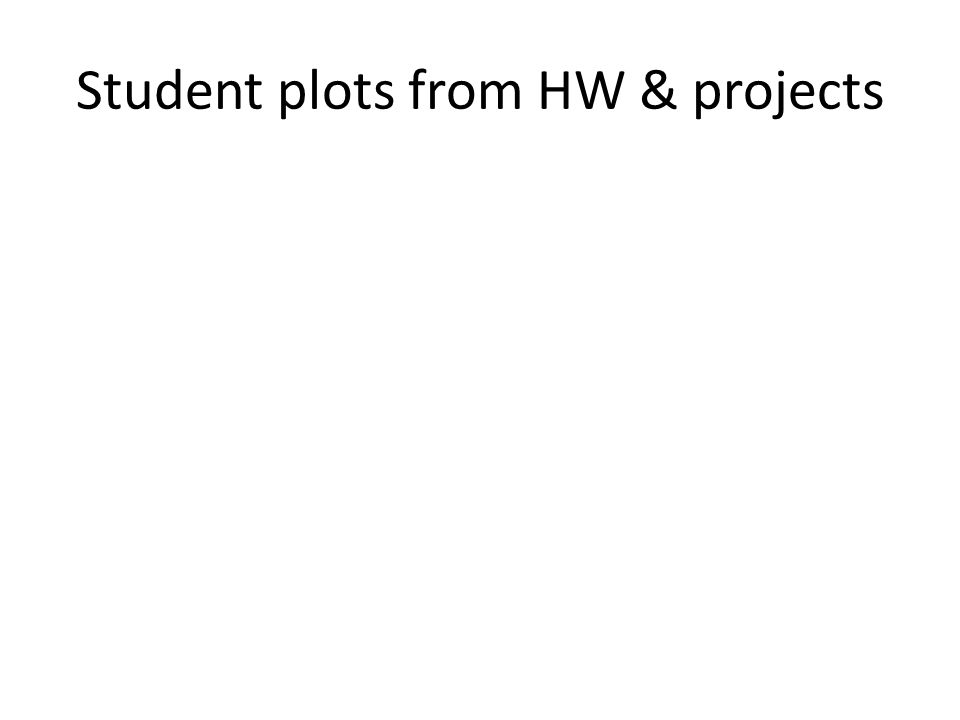 Student plots from HW & projects