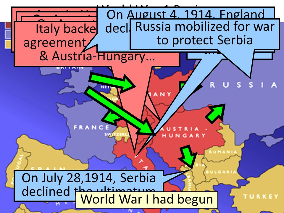The Outbreak of World War I On July 23, Austria-Hungary issued an ultimatum to Serbia: turn over conspirators & allow an investigation…OR…go to war Wh
